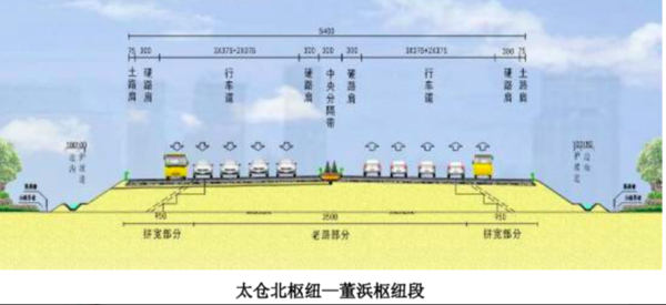 江苏首条十车道高速公路――沿江高速明年启动拓宽
