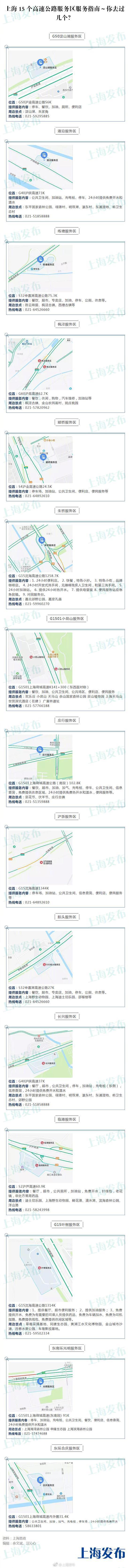 转发收藏!上海高速公路服务区服务指南出炉