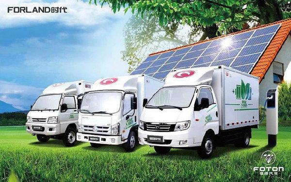 新政解读|新能源产品不仅享受车船税优惠,还有这些补贴!