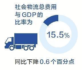 河南多式联运上半年显成效每百元物流费降低0.65元