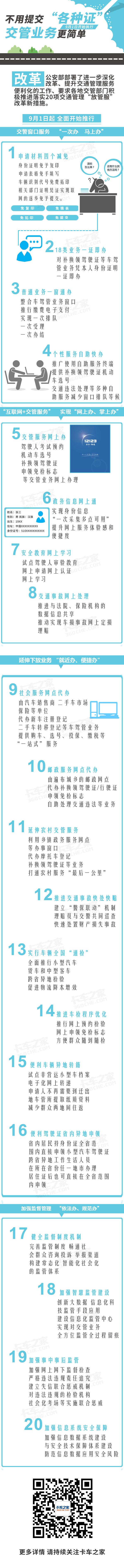 [图说]20项新措施落地办理业务更简单!