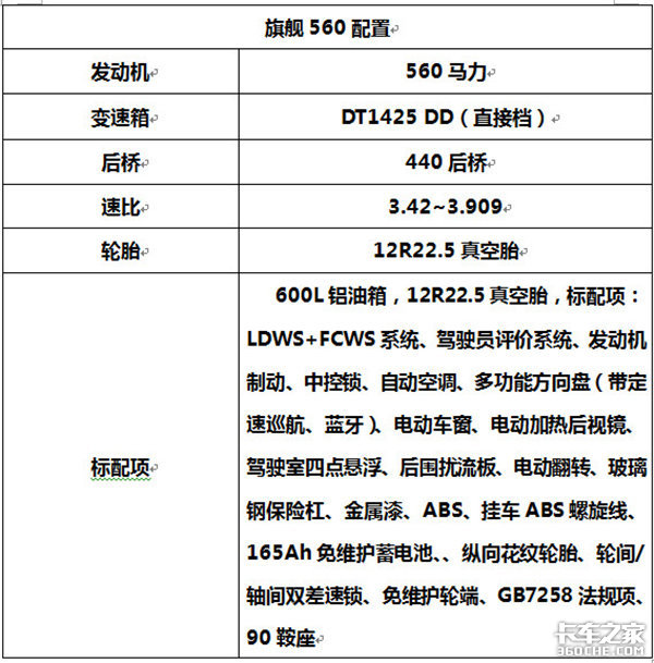 东风天龙旗舰钜惠2万元抢到就是赚到!