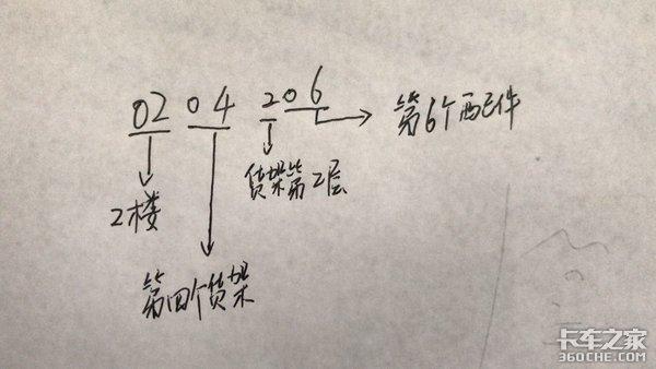 服务不是口号配件是基础联合卡车暗访行动南京篇