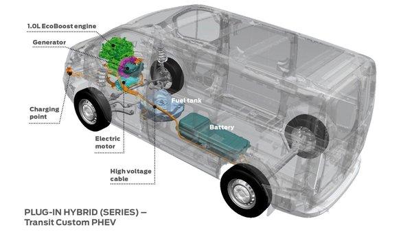 汉诺威车展首发福特推出新一代全顺混合动力厢式车