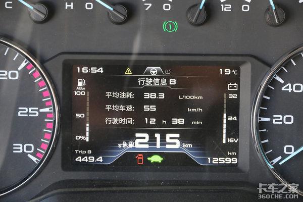 从格尔木到拉萨挑战海拔5320米江铃威龙HV5高原测试