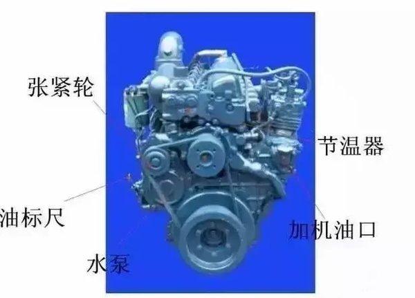柴油发动机温度过高拆掉节温器?不可,耗油又缩短发动机寿命!