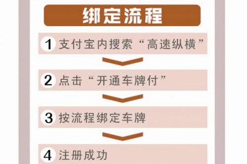 """河南高速实现""""车牌付""""将缩短通行时间5~10秒"""