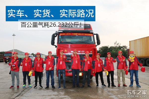 百公里气耗26.232公斤!中国重汽:曼技术产品实况挑战赛,我们玩真的