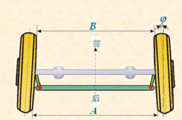 汽车基础知识(十五)四轮定位是干啥的