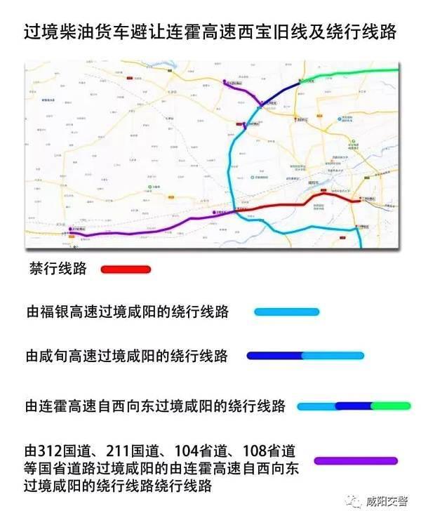 通知:过境柴油货车需避让连霍高速西宝旧线