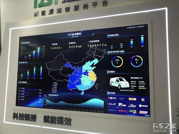 新能源运营服务平台地上铁获3亿元B1轮