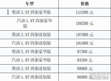 售8.68-11.52万江铃域虎3兰州震撼上市
