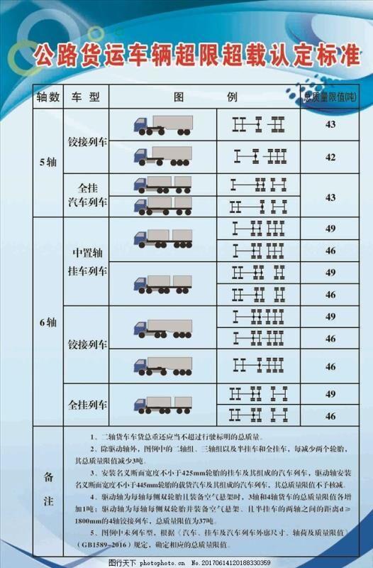 卡友注意!11月1日起这些车辆将不能上浙江高速