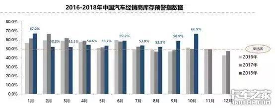 中信银行张凯:库存融资如何帮经销商度过寒冬