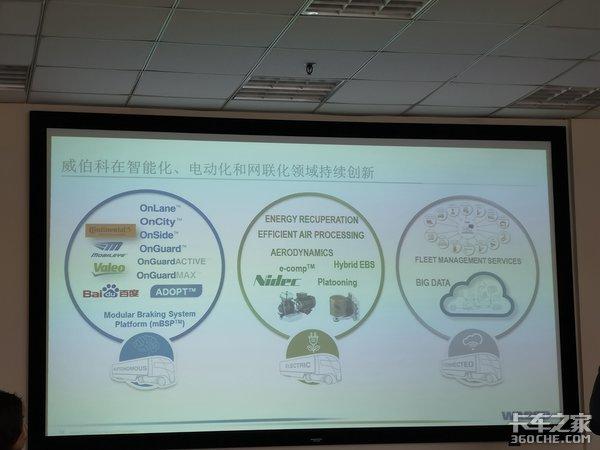 聚焦商用车行业自动驾驶、网联化、电动化未来威伯科全新品牌宣言
