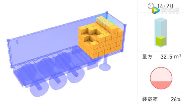 """AI还能这样用!看得见的数字货舱G7用AI重新定义""""可视化"""""""