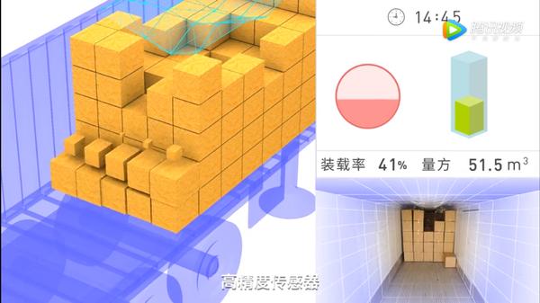 可见的数字货舱G7用AI重新定义可视化