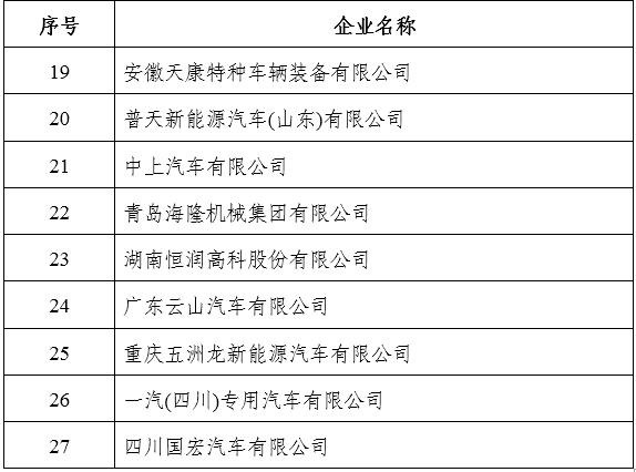 官方27家新能源车企生产资质或被撤销