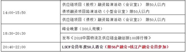2018中国供应链产融界的盛会―12月上海不见不散!