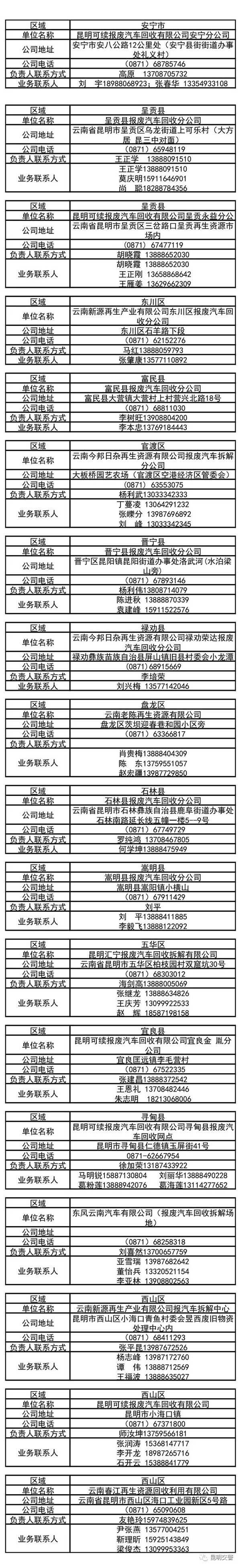 截至年底,在云南淘汰黄标车可领补贴!