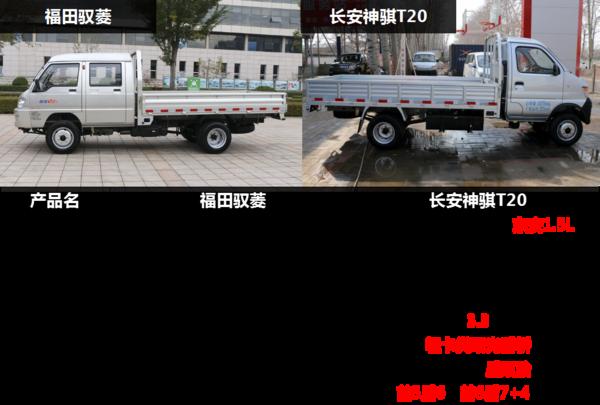 凸头是王道长安神骐T20对比福田驭菱