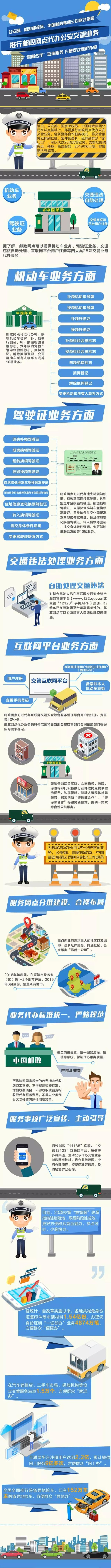 公安部:邮政可补换领驾照、处理违章还可以办理这些业务