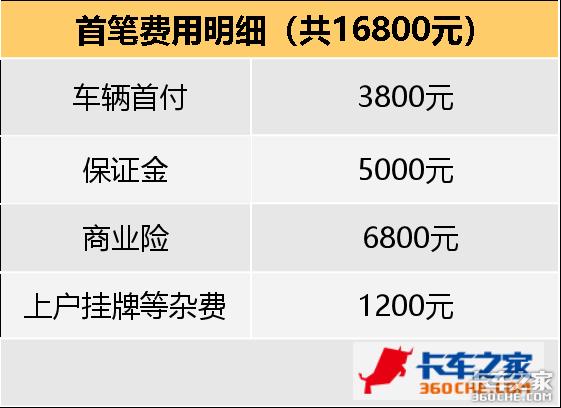 综合工况续航235km每公里耗电最低0.1元开瑞优优纯电动VAN图解