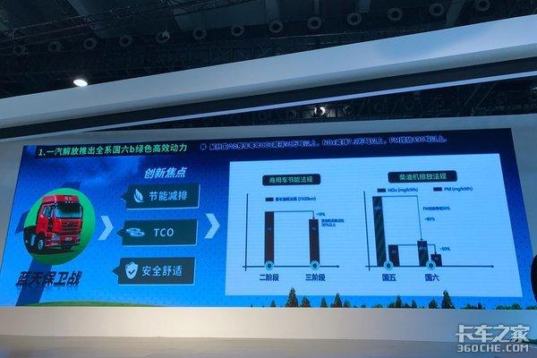 2018广州车展:一汽发布国六锡柴发动机