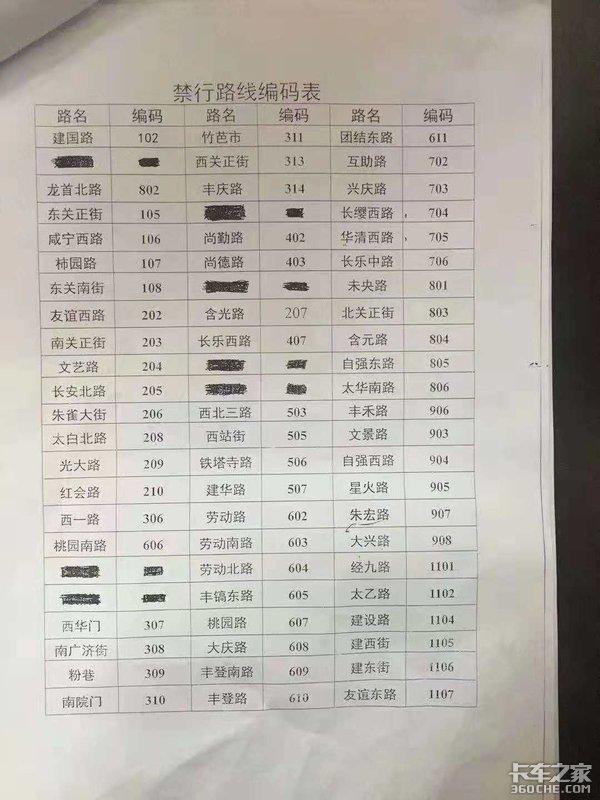 西安柴油车禁行令最新进展:可以申请办理通行证了详细攻略附上