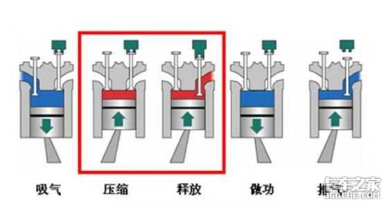 发动机制动为什么在湿滑路面禁止使用?