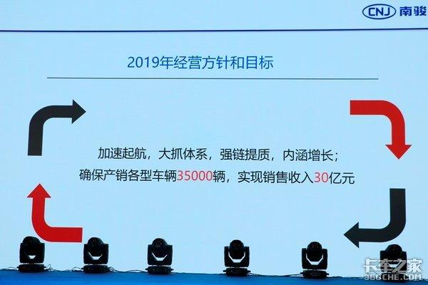 """2019冲破3.5万台!南骏明年有""""大动作"""",增程式已在标定!"""