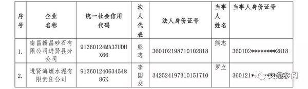 2018年第三批超限超载运输失信当事人名单公示