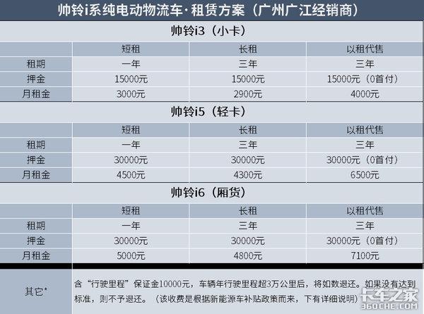 政策力度决定销量发展广州电动车行业现状调查