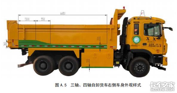 1月1日起,广州新增渣土车须符合新标准