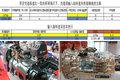 法士特VS重汽 类双中间轴AMT变速箱比拼