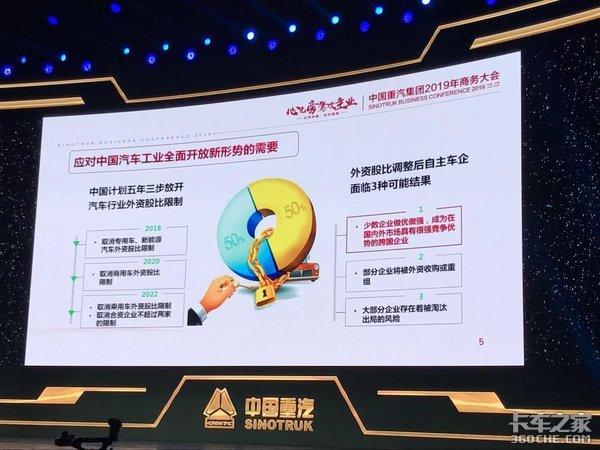 """2025剑指3000亿!2019中国重汽年会谭旭光讲话:重汽陕重汽要""""凉办"""""""