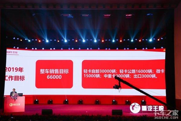 挑战6.6万辆!重汽王牌2019年会召开,全系产品发力