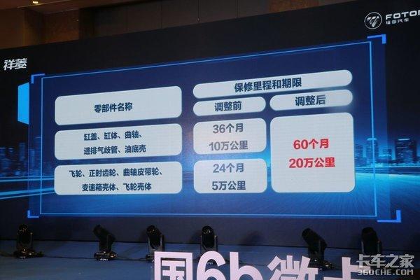 售4.68-5.38万祥菱国六b微卡海南上市