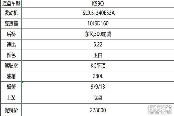 东风自卸车年底冲量最低14.5万元起