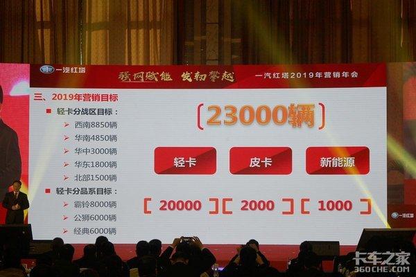 目标2.3万台一汽红塔2019营销年会召开