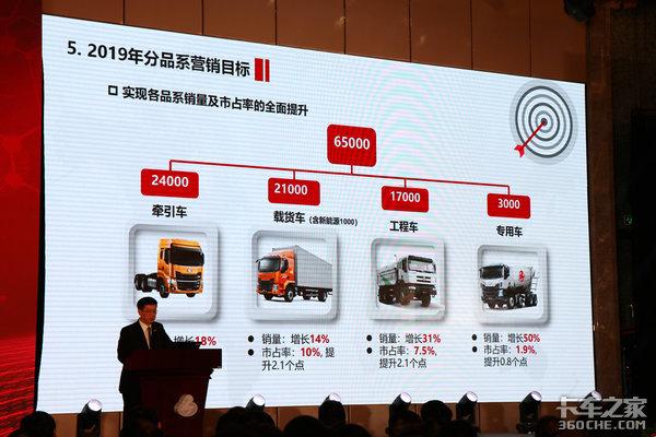 2018年销量创新高2019年冲击6.9万辆,柳汽商用车年会再定新目标