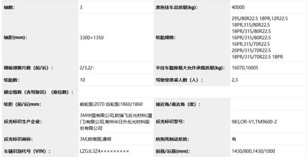 国六大马力曝光陕汽德龙X6000再上公告