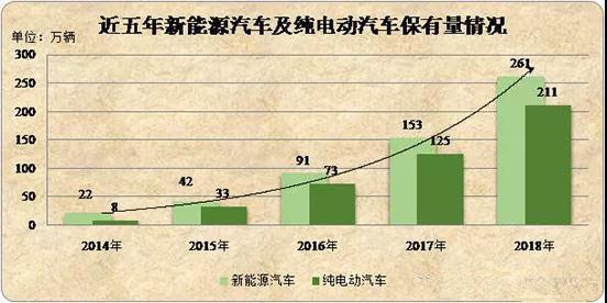 卡车晚报:玉柴与陕汽控股签订战略合作协议;沃尔沃FM新车谍照曝光