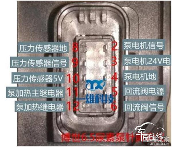 博世6.5尿素泵维修案例:不能按套路出牌