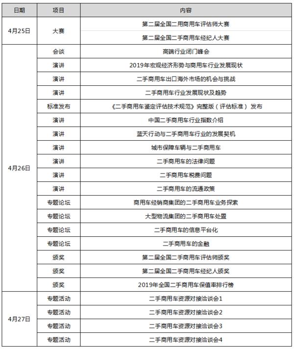 关于举办第三届中国二手商用车大会的通知