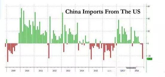 美国重卡销量暴跌43%!未来如何还得看中国和特朗普?