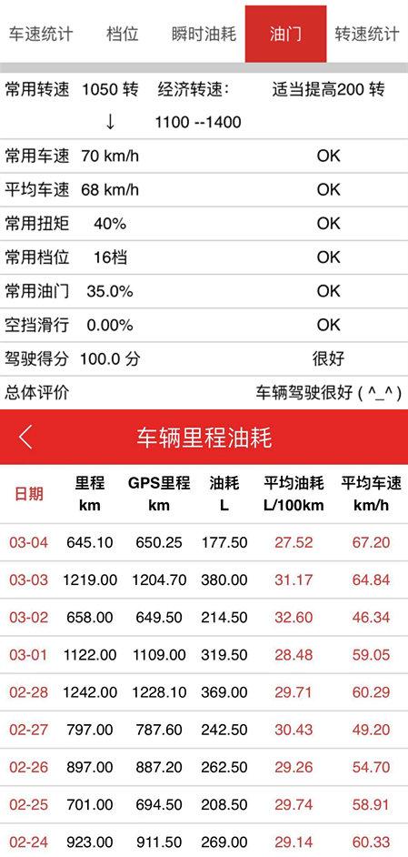 性能稳定,少出毛病!中国重汽卡友于涛:为什么对重汽15年情有独钟