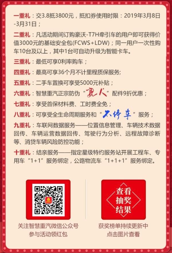 """豪沃重卡带你玩转""""3.8购车节"""":十重大礼+巨额红包……惊喜不停!"""