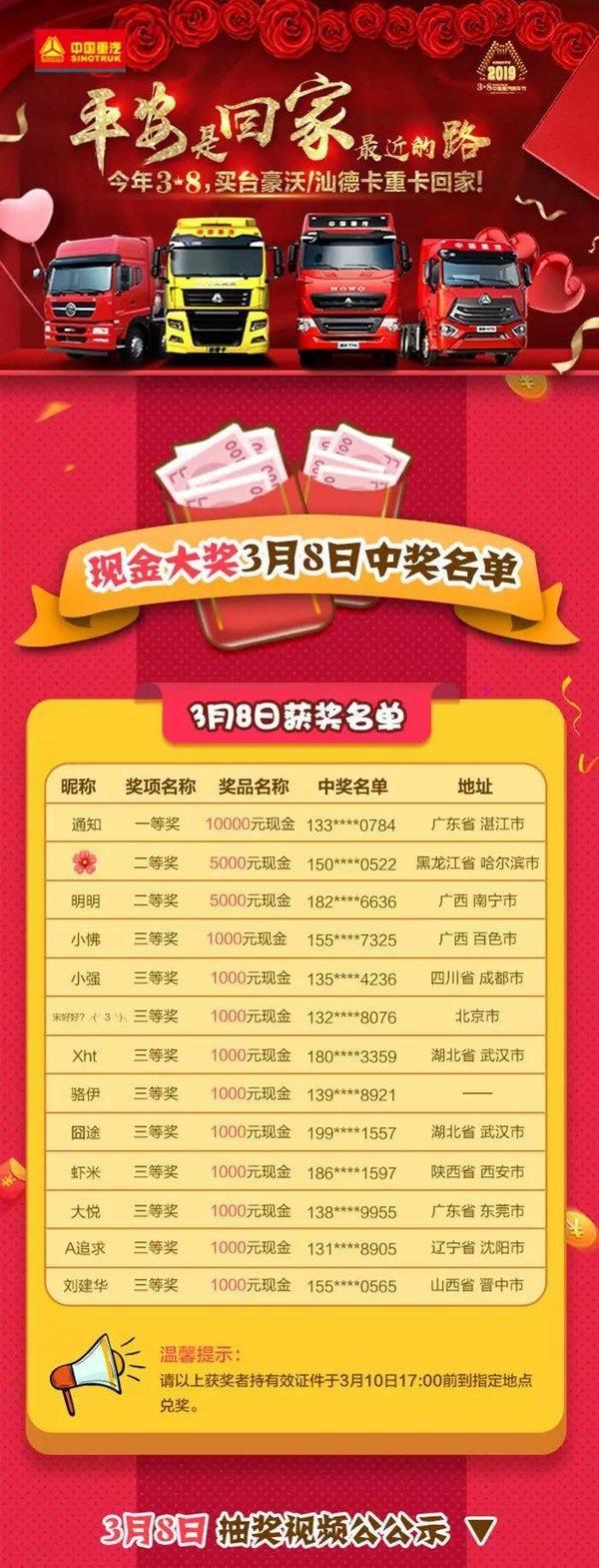 中国重汽三八购车节现金大奖中奖公示