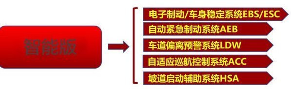 喜提5947台!中国重汽3.8购车节线上订车又创新高!